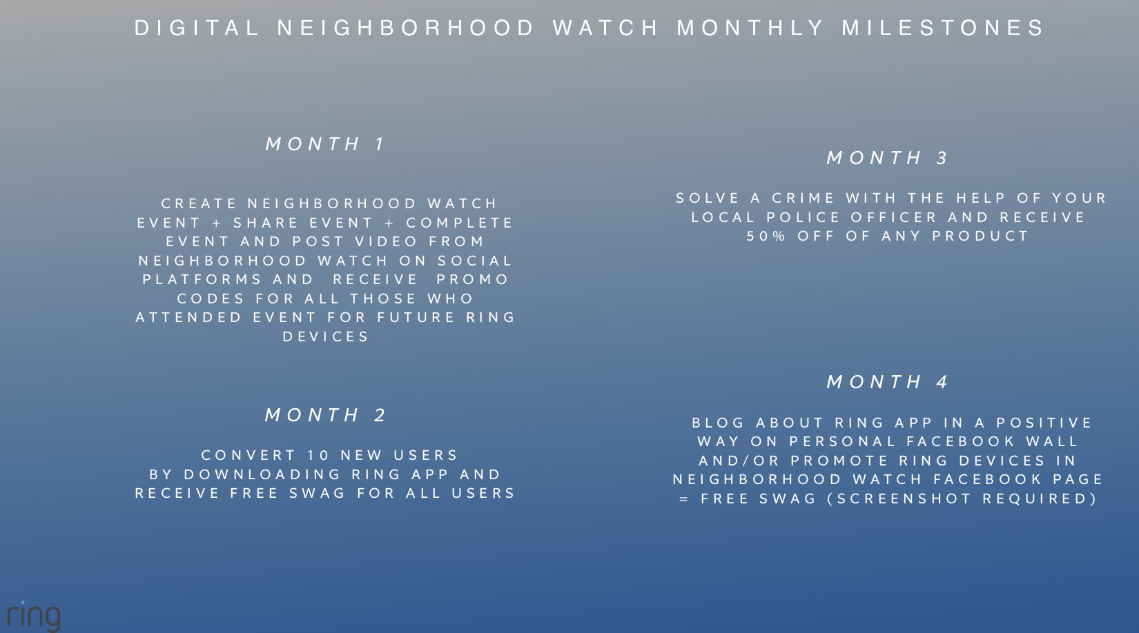 Image: Slide 13 of the Digital Neighborhood Watch document obtained by Motherboard.
