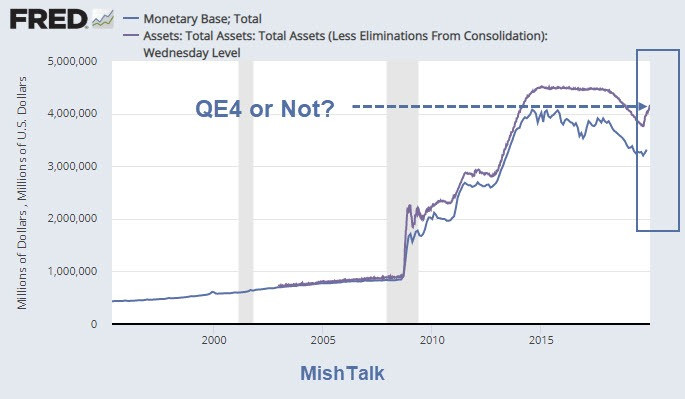 Hussman Sides with Powell: It's Not QE4
