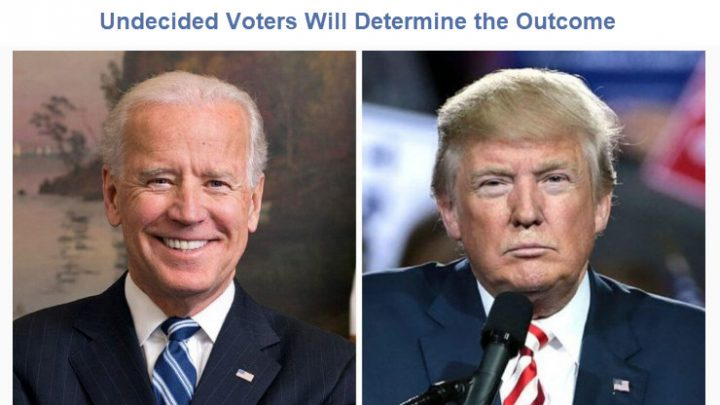 Only 13 Percent of Voters are Still Undecided